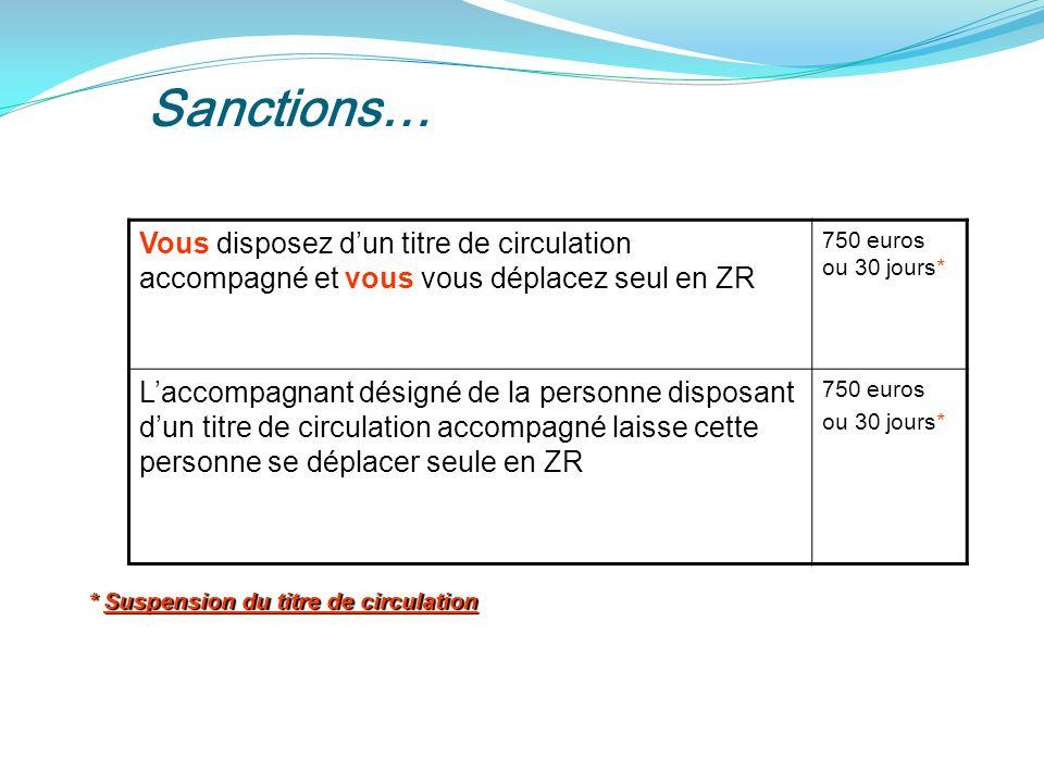Sanctions… Vous disposez d'un titre de circulation accompagné et vous vous déplacez seul en ZR. 750 euros ou 30 jours*