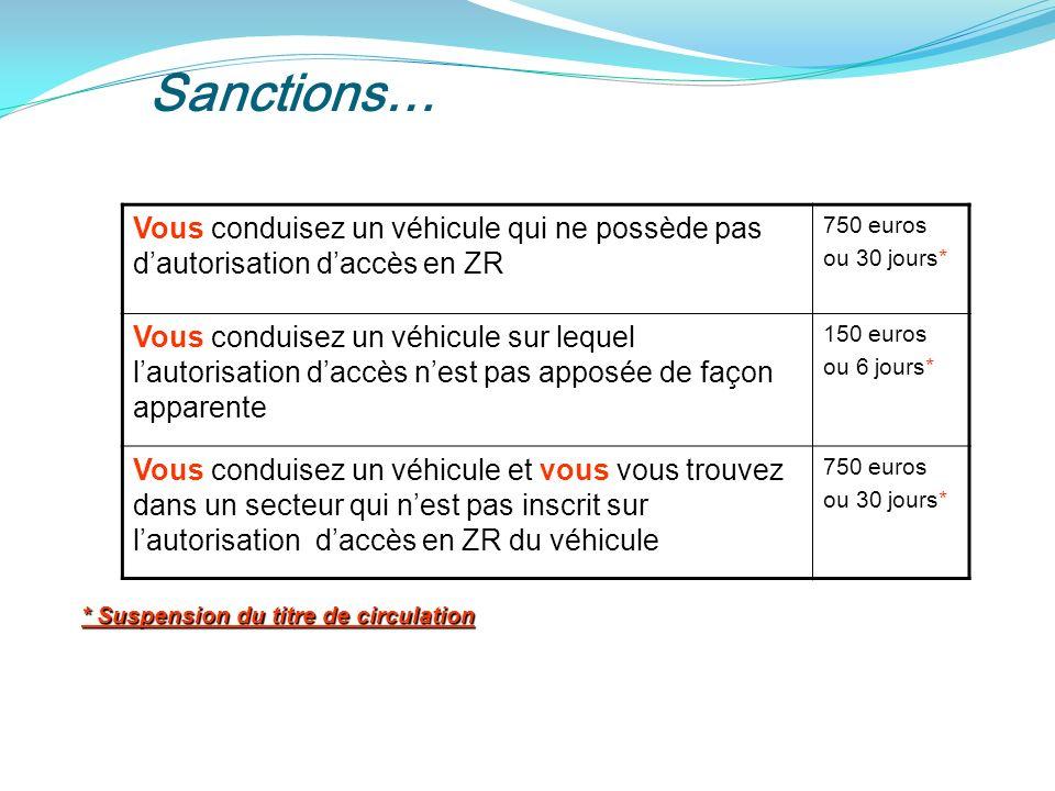 Sanctions… Vous conduisez un véhicule qui ne possède pas d'autorisation d'accès en ZR. 750 euros. ou 30 jours*