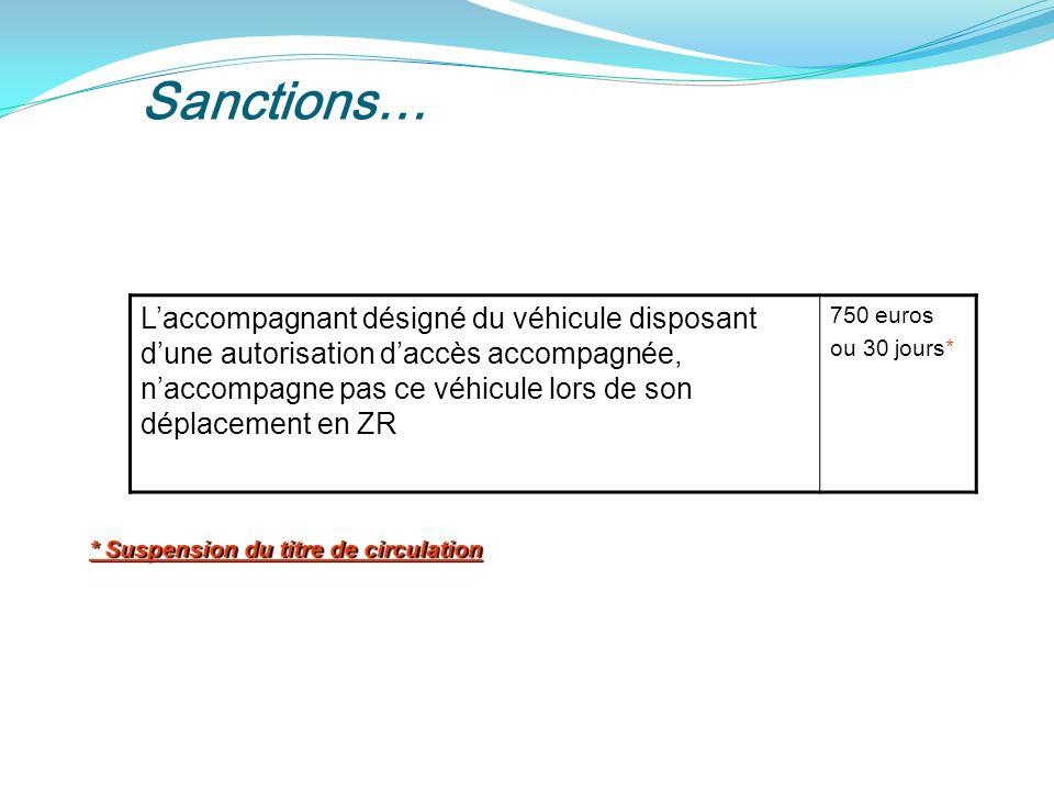 Sanctions…