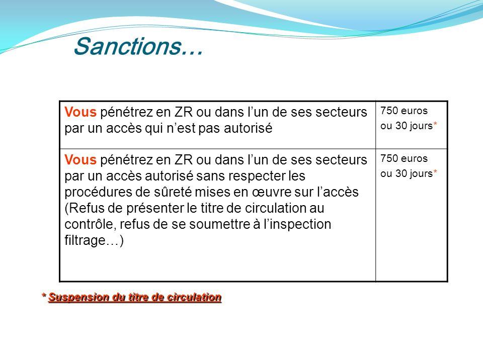 Sanctions… Vous pénétrez en ZR ou dans l'un de ses secteurs par un accès qui n'est pas autorisé. 750 euros.