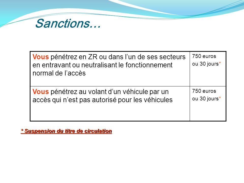 Sanctions… Vous pénétrez en ZR ou dans l'un de ses secteurs en entravant ou neutralisant le fonctionnement normal de l'accès.