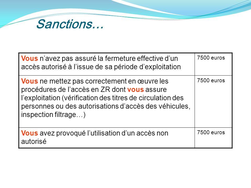 Sanctions… Vous n'avez pas assuré la fermeture effective d'un accès autorisé à l'issue de sa période d'exploitation.