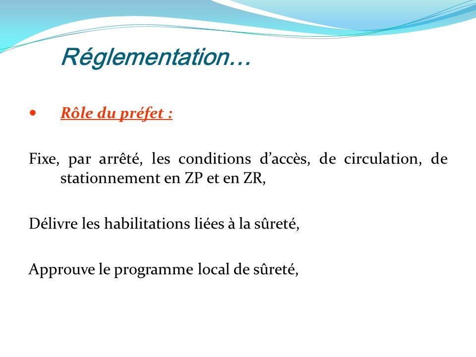 Réglementation… Rôle du préfet :