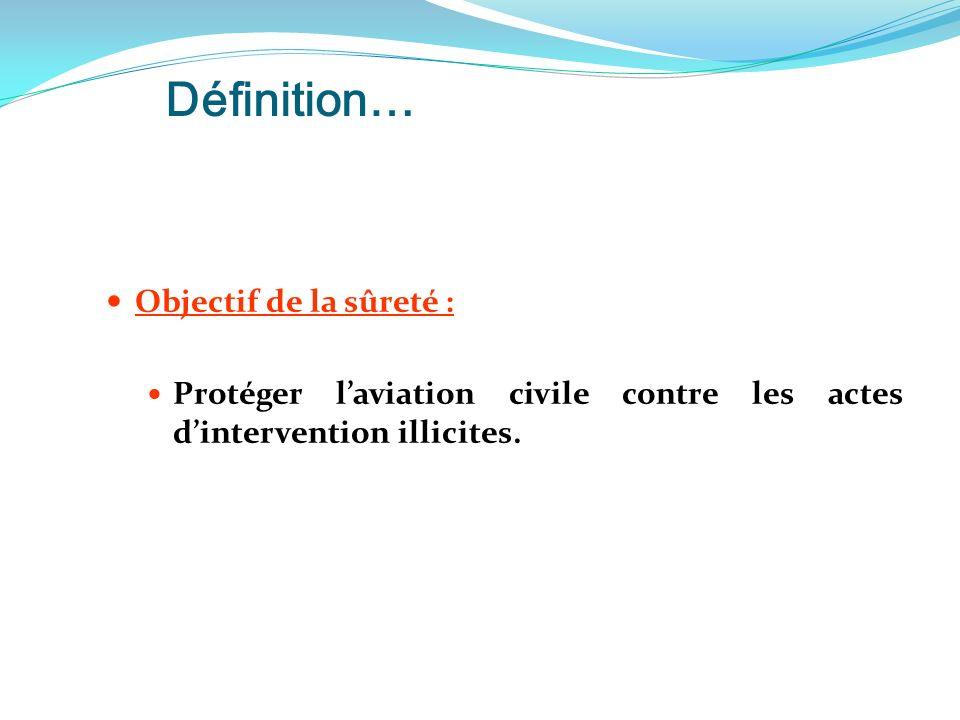 Définition… Objectif de la sûreté :