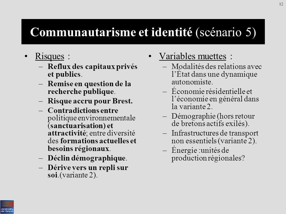 Communautarisme et identité (scénario 5)