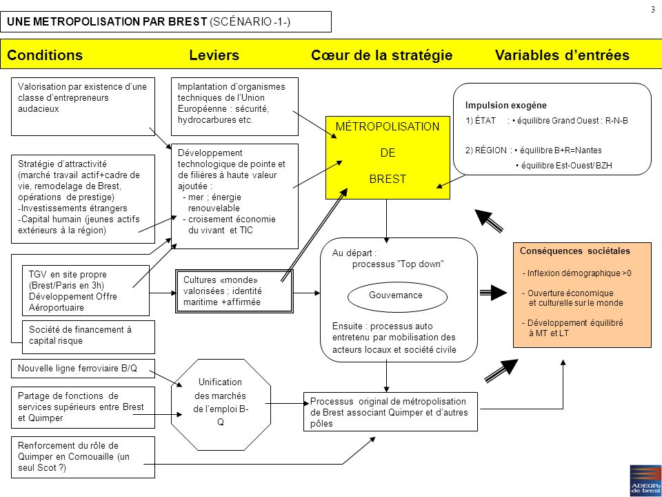 Unification des marchés de l'emploi B-Q