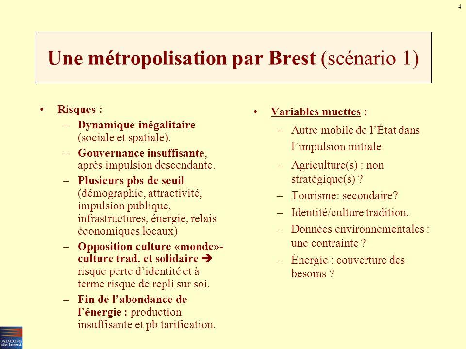 Une métropolisation par Brest (scénario 1)