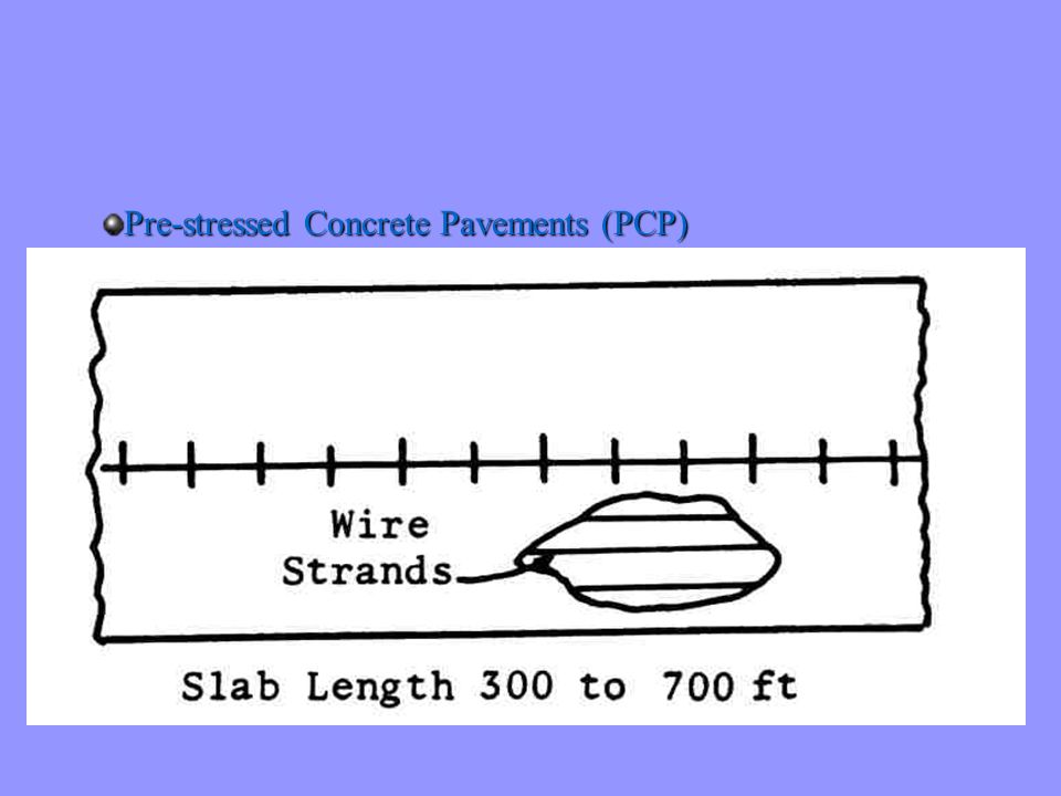 Pre-stressed Concrete Pavements (PCP)
