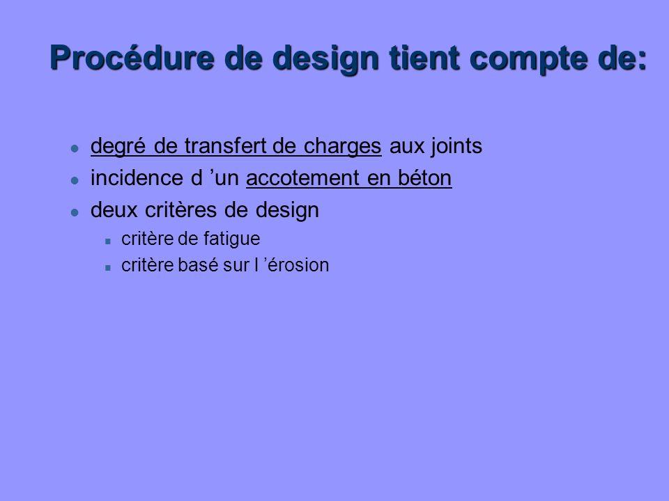 Procédure de design tient compte de: