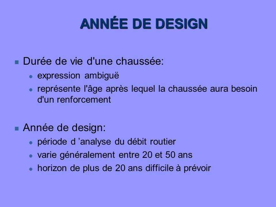 ANNÉE DE DESIGN Durée de vie d une chaussée: Année de design: