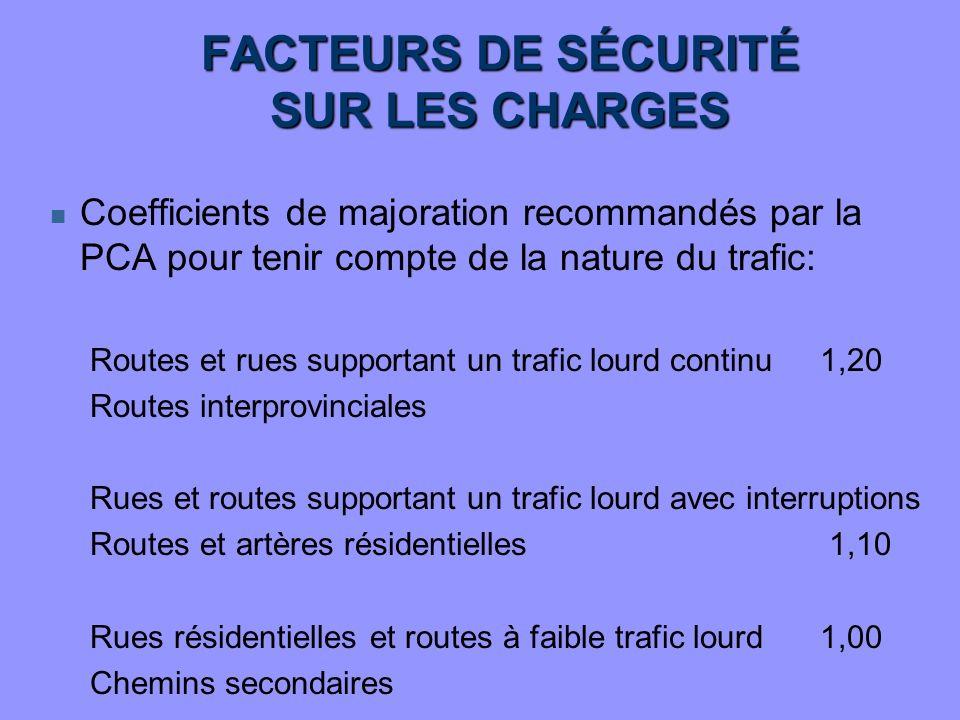 FACTEURS DE SÉCURITÉ SUR LES CHARGES