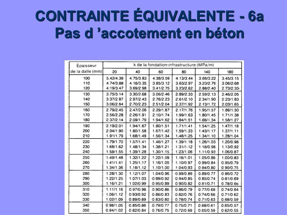 CONTRAINTE ÉQUIVALENTE - 6a Pas d 'accotement en béton