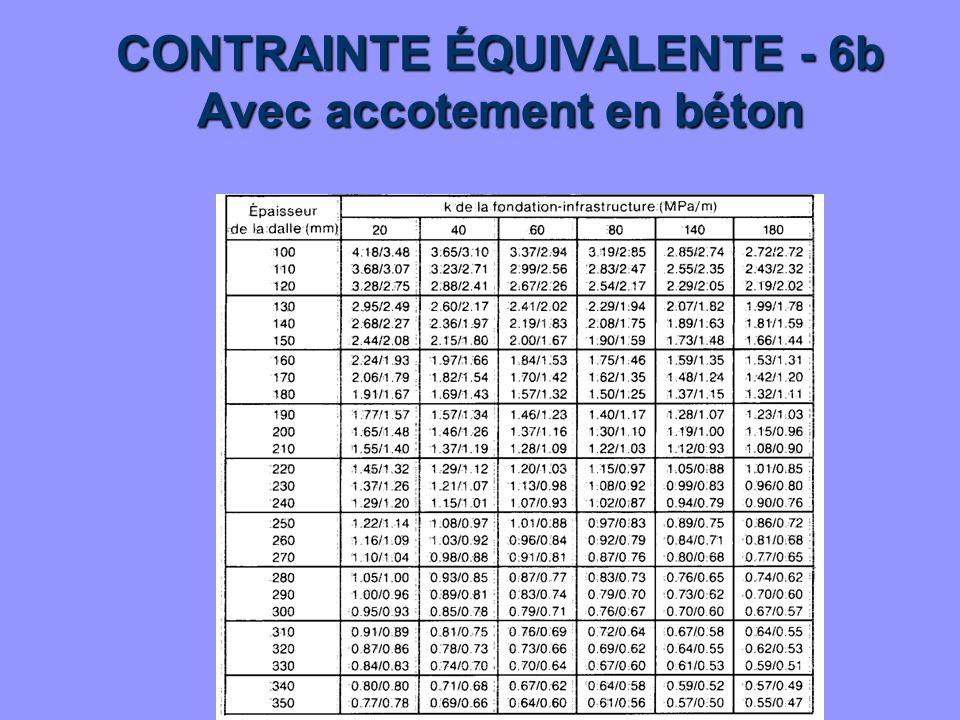 CONTRAINTE ÉQUIVALENTE - 6b Avec accotement en béton