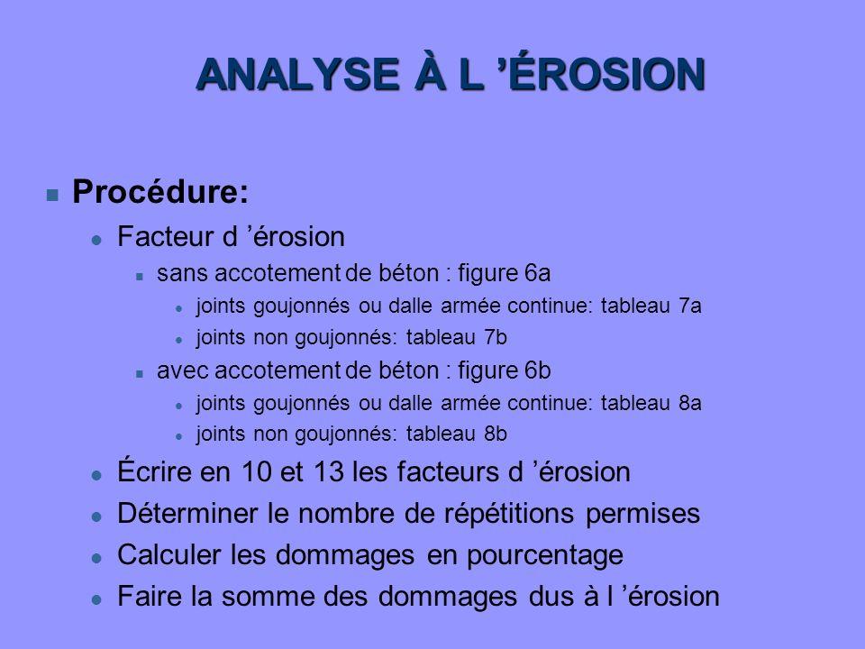 ANALYSE À L 'ÉROSION Procédure: Facteur d 'érosion