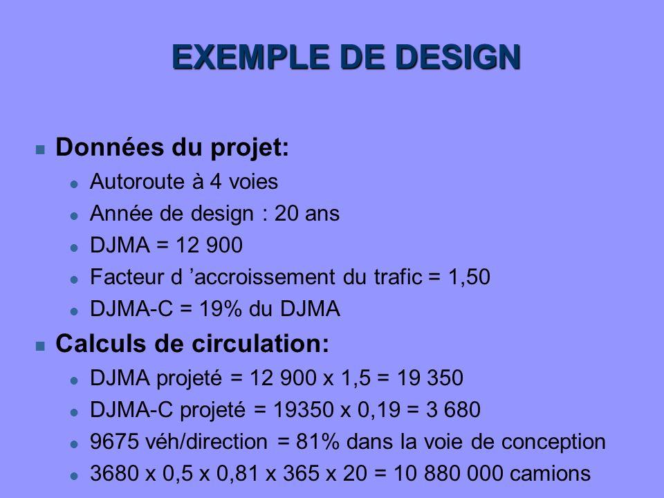 EXEMPLE DE DESIGN Données du projet: Calculs de circulation: