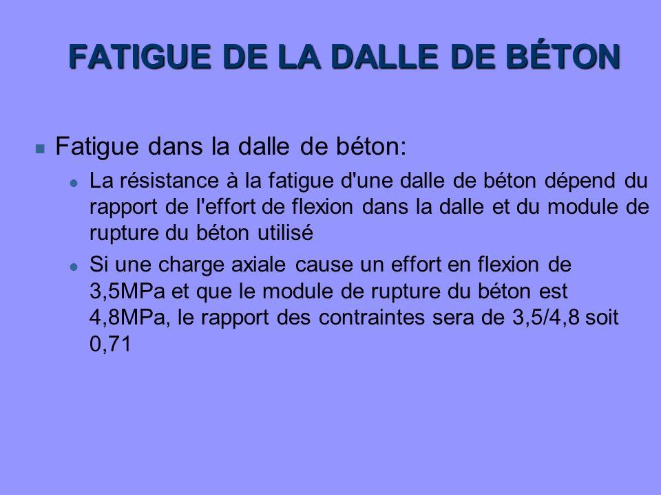 FATIGUE DE LA DALLE DE BÉTON