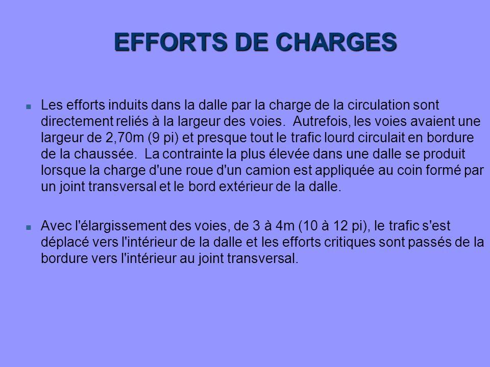 EFFORTS DE CHARGES