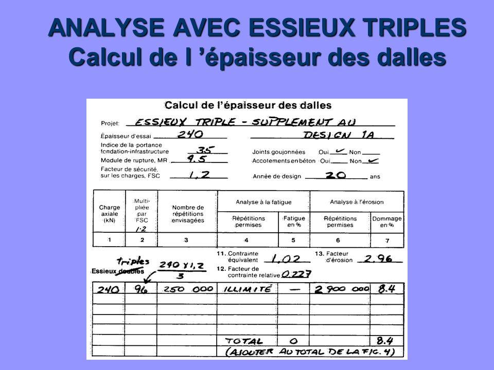 ANALYSE AVEC ESSIEUX TRIPLES Calcul de l 'épaisseur des dalles