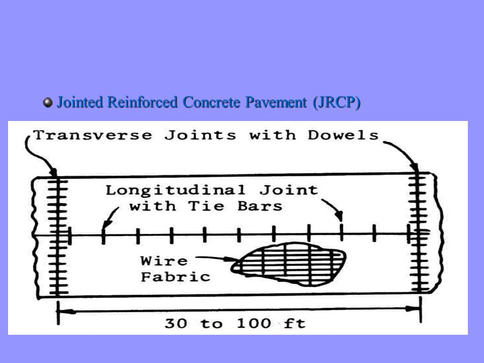 Jointed Reinforced Concrete Pavement (JRCP)
