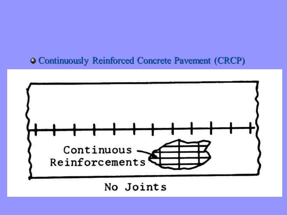 Continuously Reinforced Concrete Pavement (CRCP)