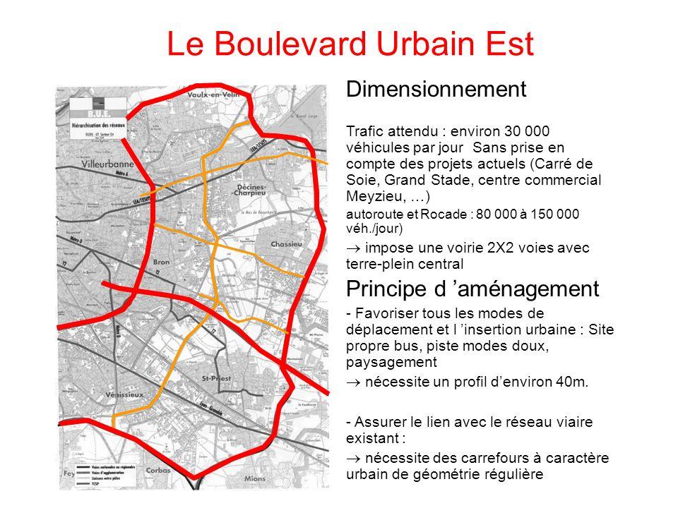 Le Boulevard Urbain Est