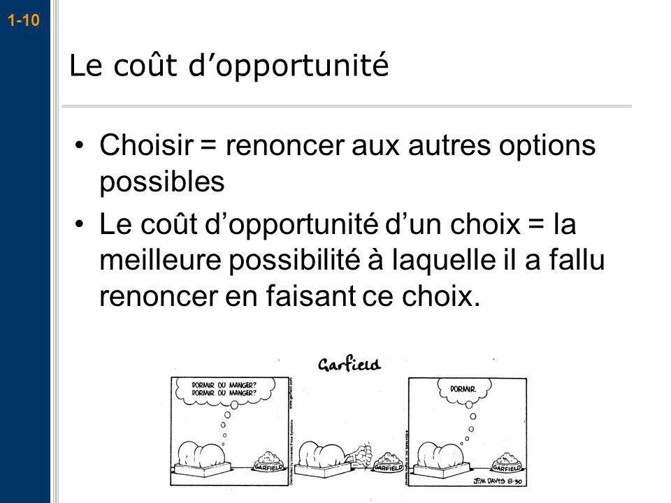 Le coût d'opportunité Choisir = renoncer aux autres options possibles.