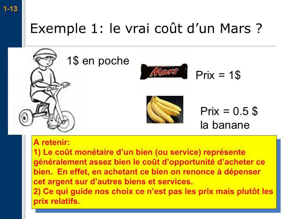 Exemple 1: le vrai coût d'un Mars