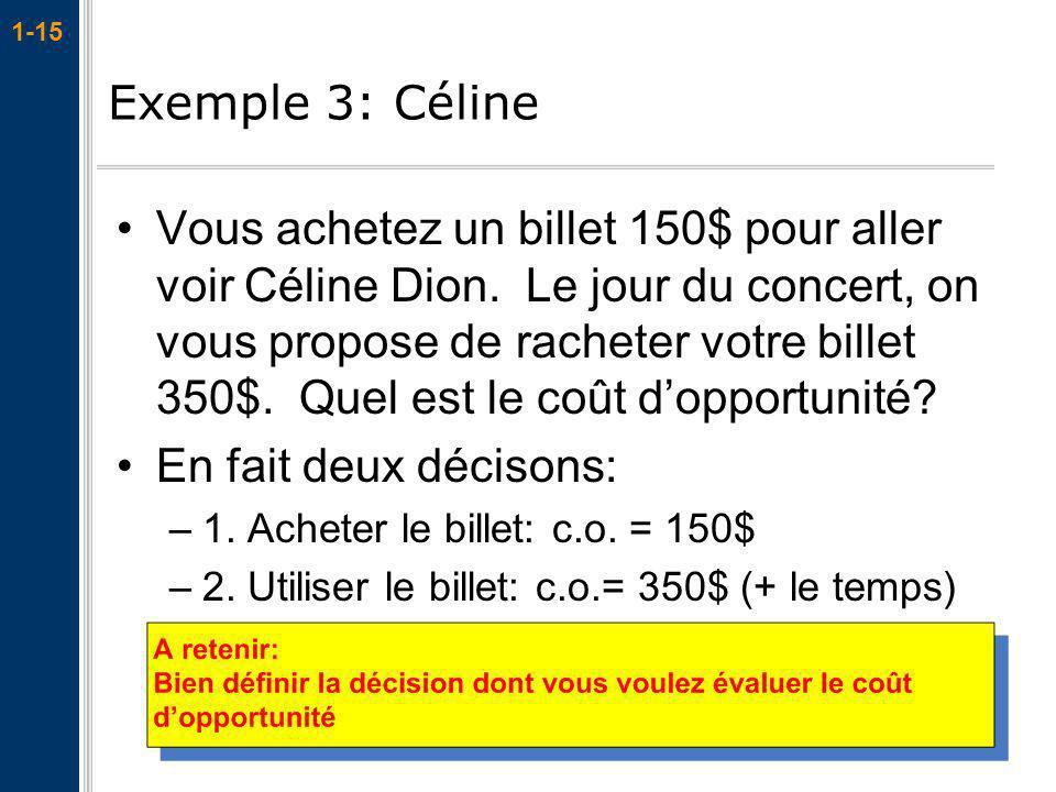Exemple 3: Céline