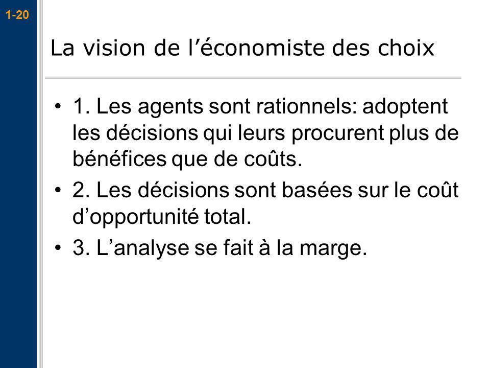 La vision de l'économiste des choix