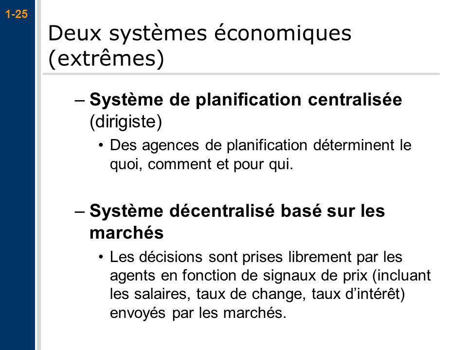 Deux systèmes économiques (extrêmes)