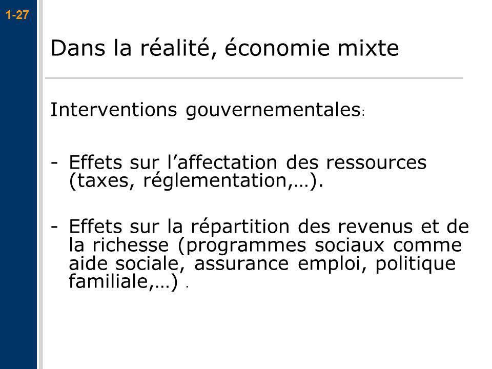 Dans la réalité, économie mixte