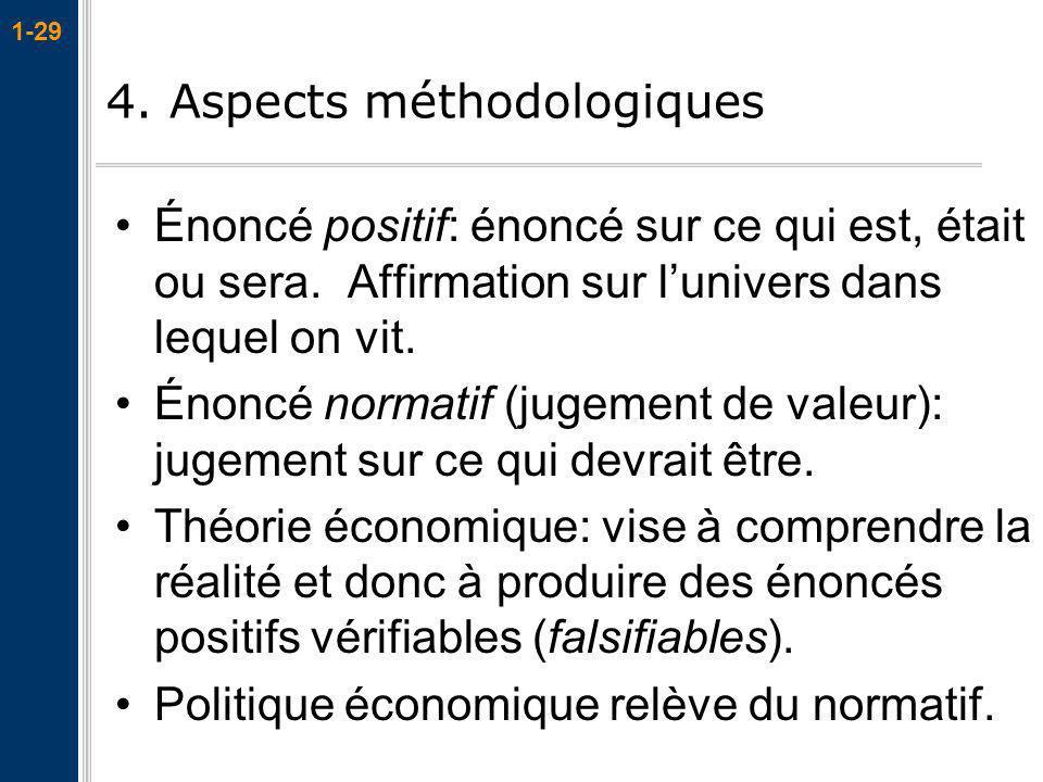 4. Aspects méthodologiques