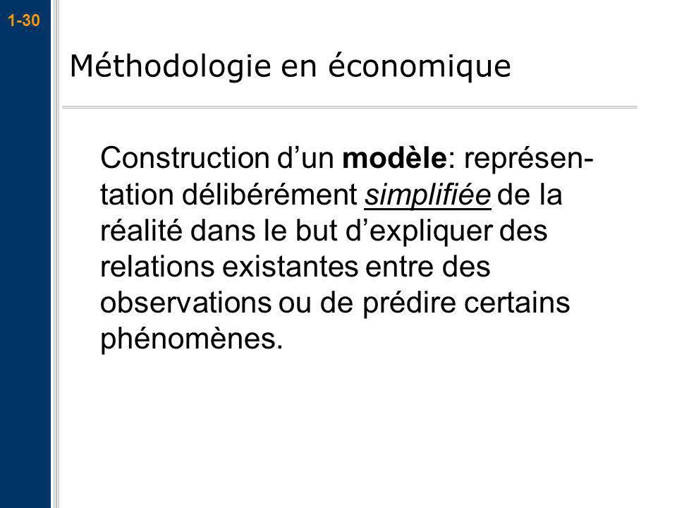 Méthodologie en économique