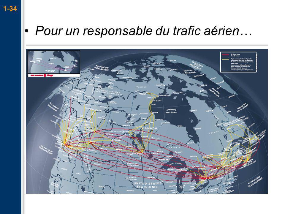 Pour un responsable du trafic aérien…