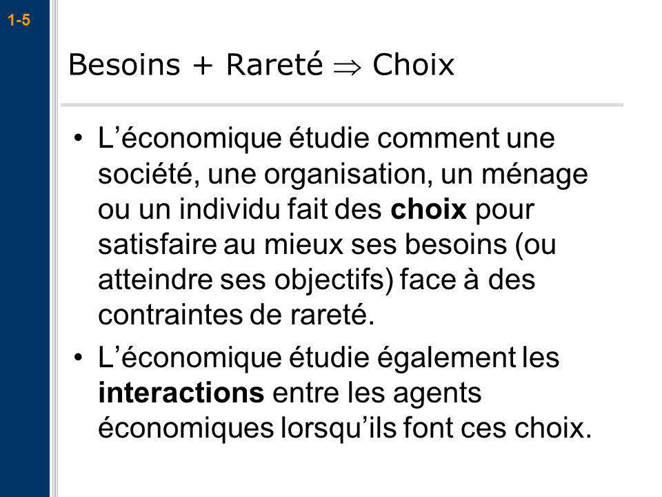 Besoins + Rareté  Choix