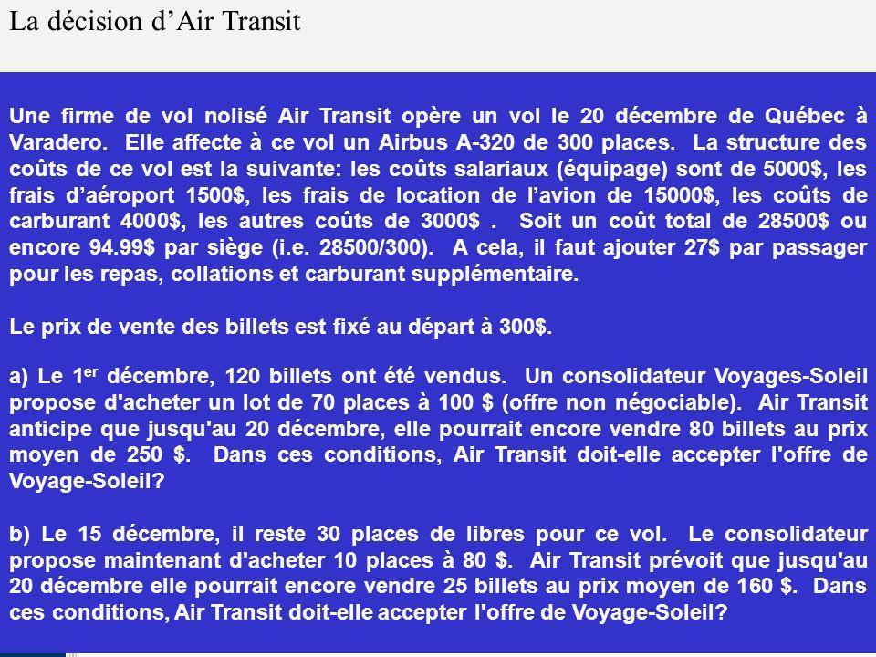 La décision d'Air Transit