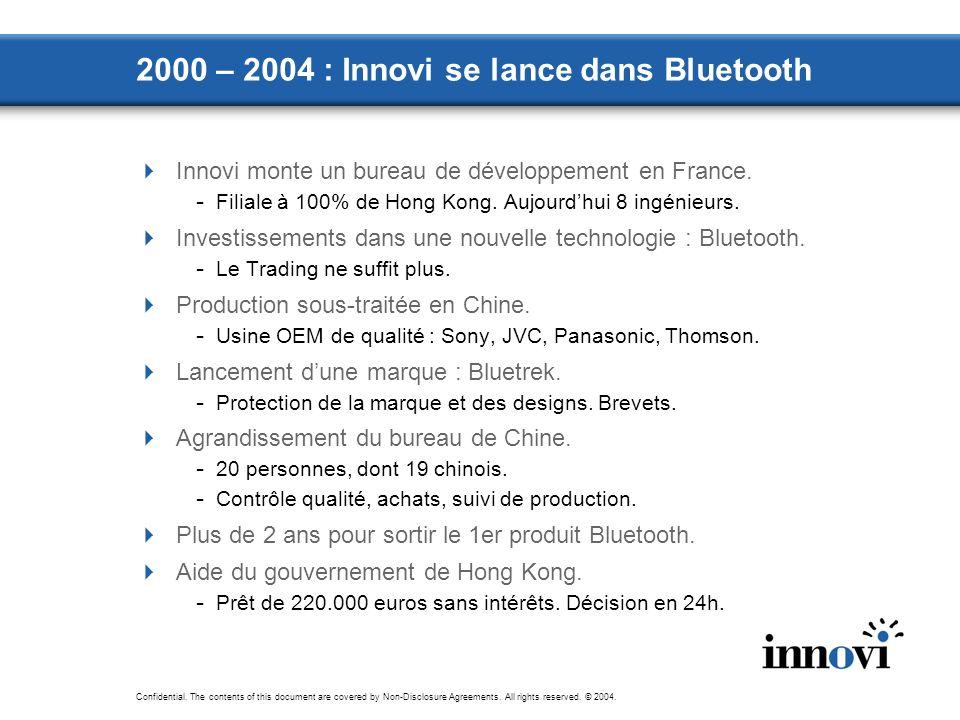 2000 – 2004 : Innovi se lance dans Bluetooth