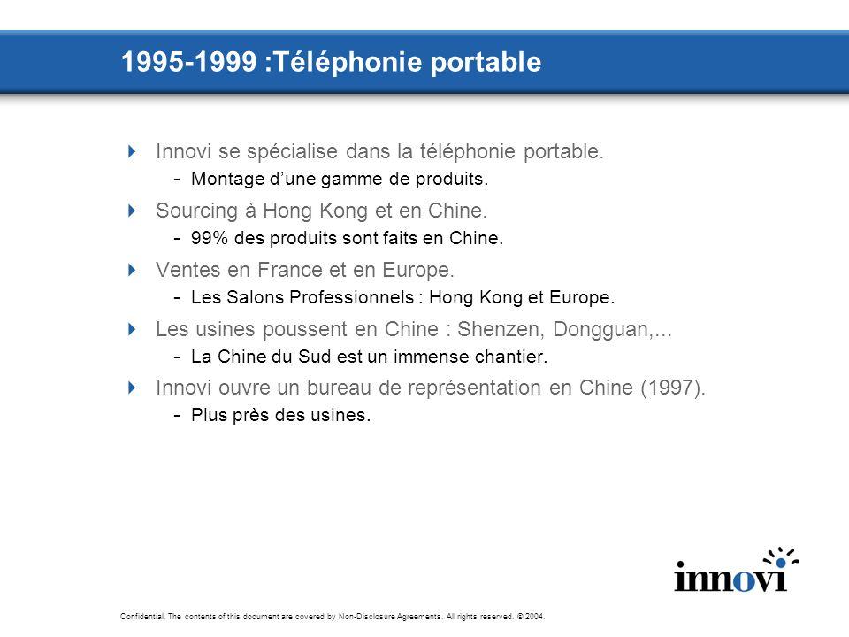 1995-1999 :Téléphonie portable