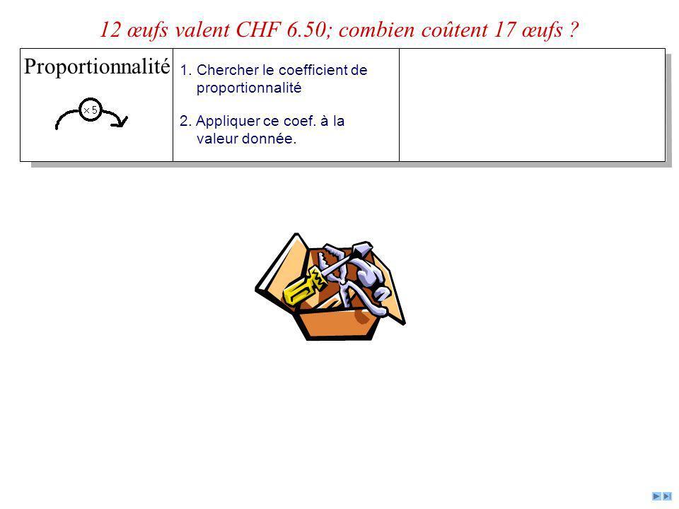 12 œufs valent CHF 6.50; combien coûtent 17 œufs