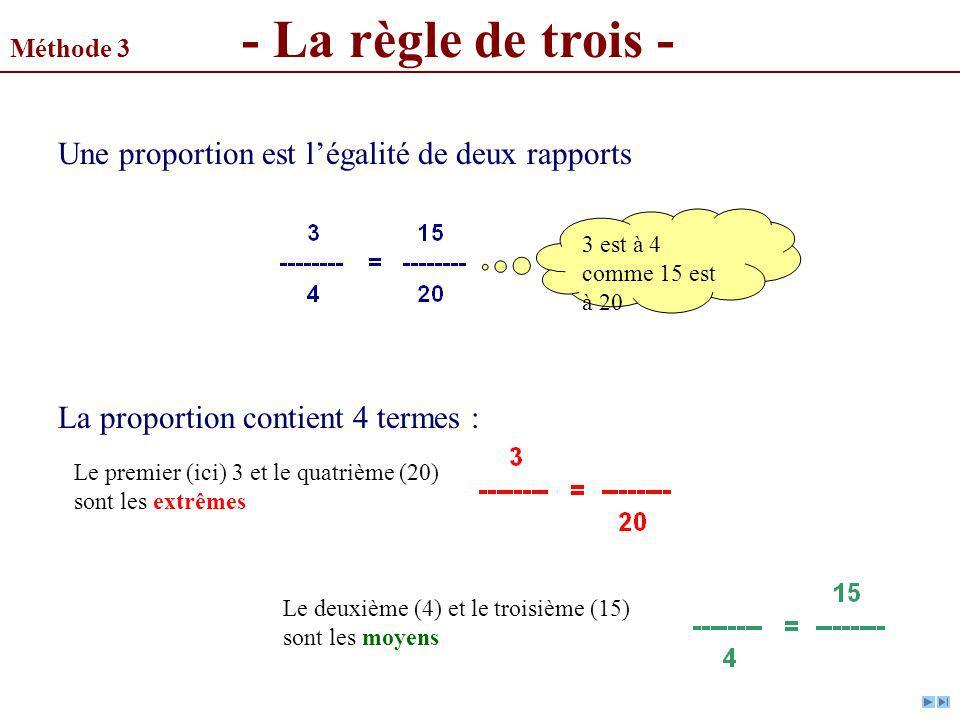 Une proportion est l'égalité de deux rapports