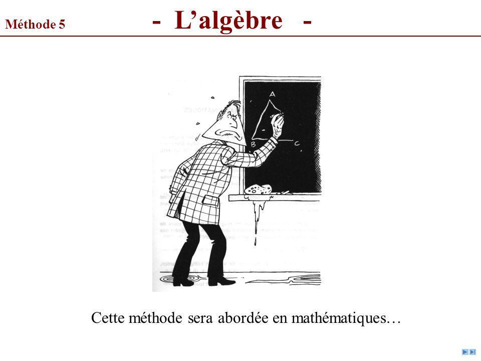 Cette méthode sera abordée en mathématiques…