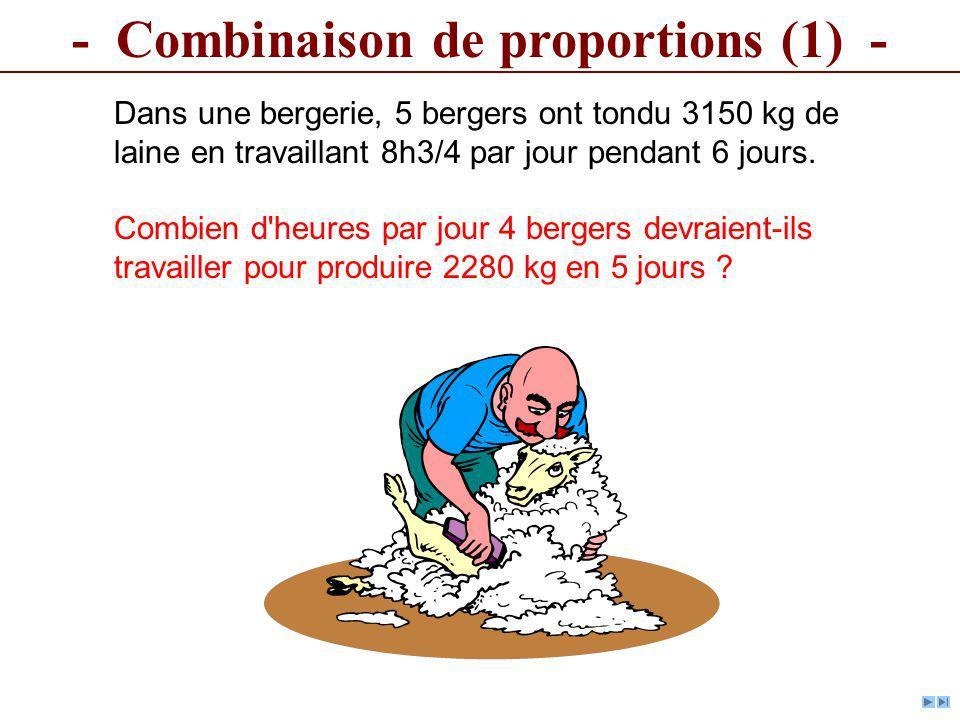 - Combinaison de proportions (1) -