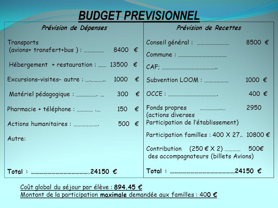 BUDGET PREVISIONNEL Prévision de Dépenses Transports