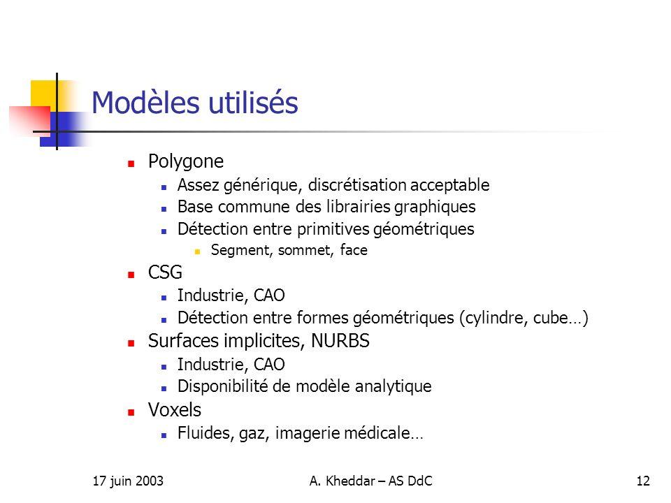 Modèles utilisés Polygone CSG Surfaces implicites, NURBS Voxels