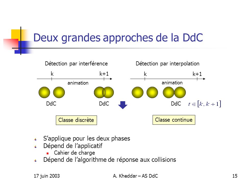 Deux grandes approches de la DdC
