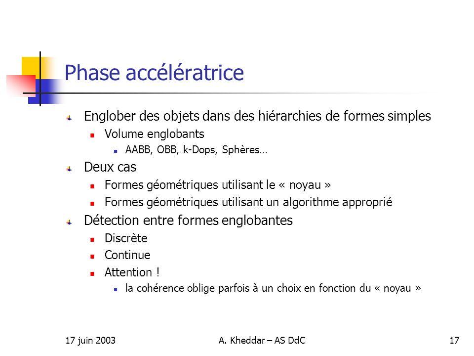 Phase accélératrice Englober des objets dans des hiérarchies de formes simples. Volume englobants.