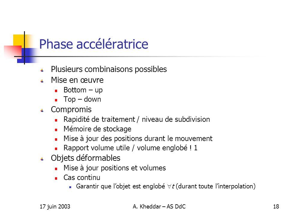 Phase accélératrice Plusieurs combinaisons possibles Mise en œuvre