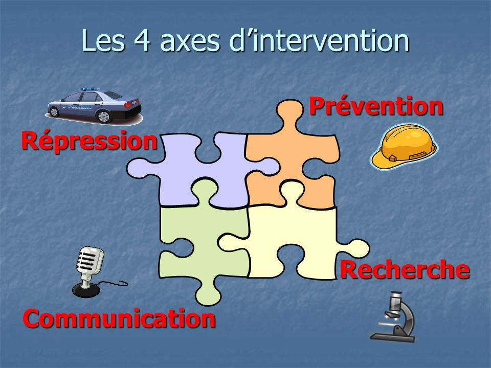 Les 4 axes d'intervention