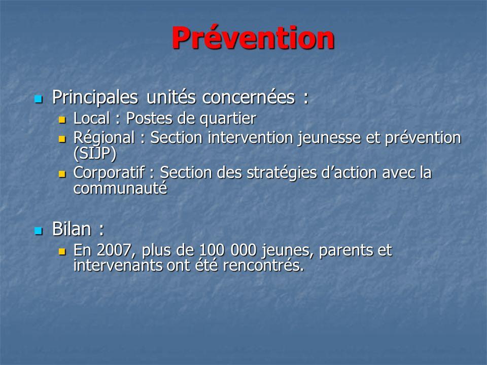 Prévention Principales unités concernées : Bilan :