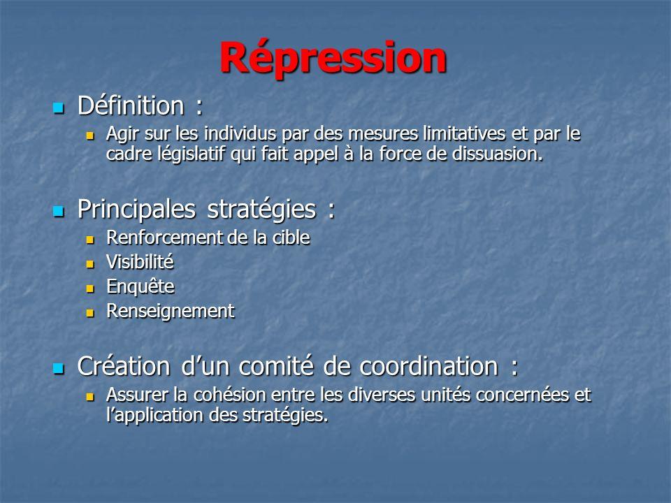 Répression Définition : Principales stratégies :
